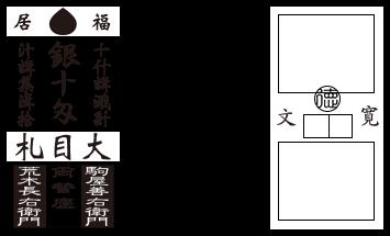 江戸の紙幣